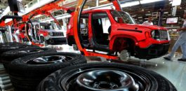 Automotive Construction Market